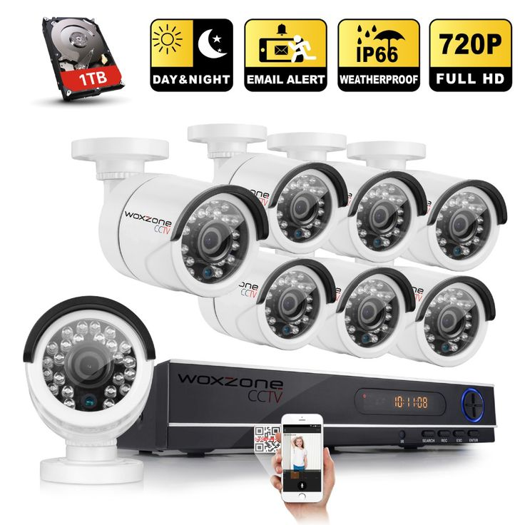 Image result for Are Home Security Systems Vital nowadays?