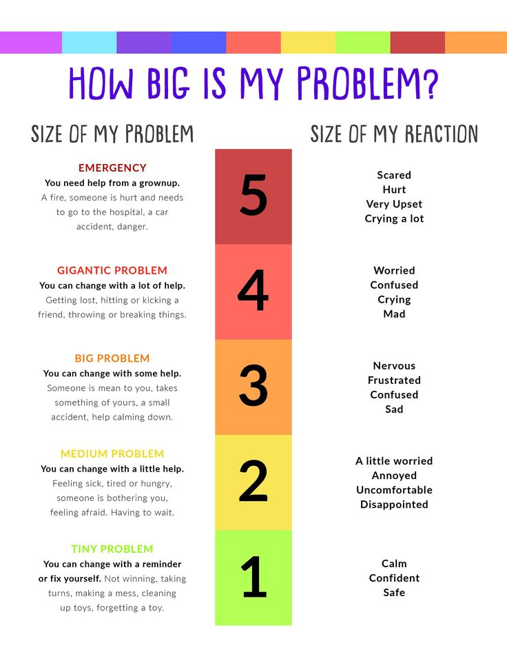 It's just a graphic of Crazy How Big is My Problem Printable