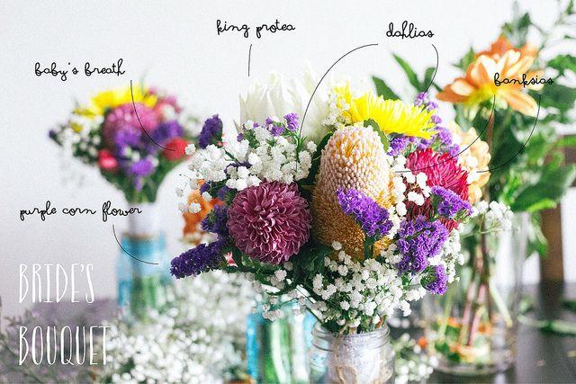 bouquet-brides
