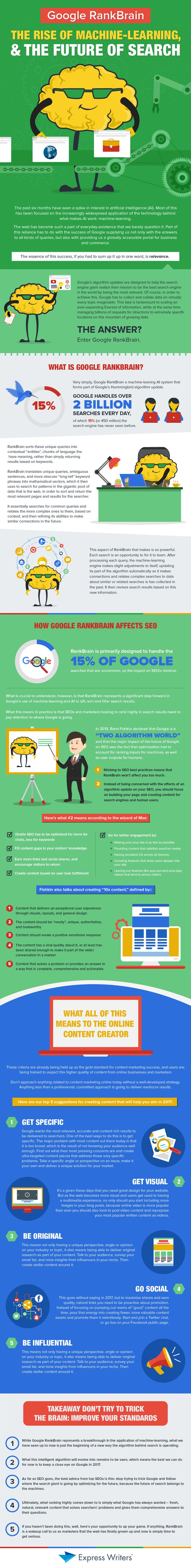 Google RankBrain: What You Need to Know About the Future of #SEO #Infographic