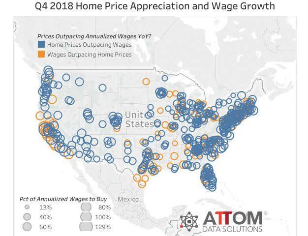 Housing Market Predictions 2019 2020 Real Estate Forecast