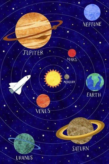 25 Unique Solar System Art Ideas On Pinterest Space