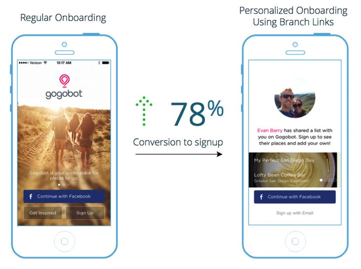 How to power your #mobileapp installs using deep linking. #mobilemarketing #AppStore #useracquisition Apptimize  https://apptimize.com/blog/2015/08/from-installed-to-engaged-how-to-leverage-deep-linking-to-turn-downloads-into-users/?utm_content=buffer8143a&utm_medium=social&utm_source=pinterest.com&utm_campaign=buffer