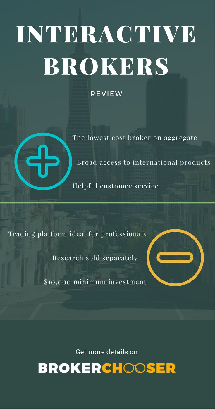 Interactive Brokers is one of the biggest US based discount brokers. They operate with very competitive trading and margin fees which comes with shortages on the user experience side.