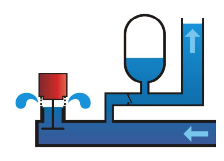 short essay on rainwater harvesting A case study of rainwater harvesting structures environmental sciences essay feasibility of reaping h2o at konkamthan village in ahmednagar district of maharashtra state is studied utilizing annually rainfall informations.
