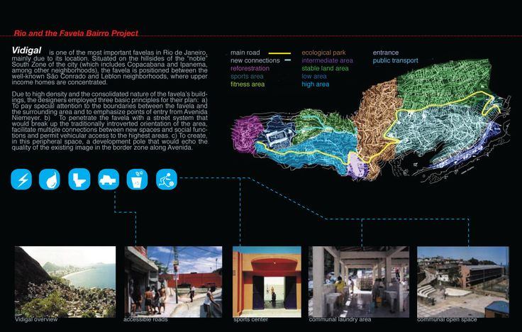 The program Favela Bairro (from slum to neighborhood) is a policy conceived and implemented by the Government of the City of Rio de Janeiro in 1994. http://curquico.wordpress.com/2012/08/