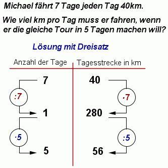 Indirekte Proportionalität - Rechnen mit Dreisatz - Mathematik Realschule Klasse 7