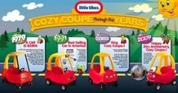 The Cozy Coupe has become a generational rite of passage in our family. With my grandsons 3 rd birthday event this past weekend, another Cozy...