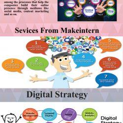 #digital marketing #traffic #content #SEO