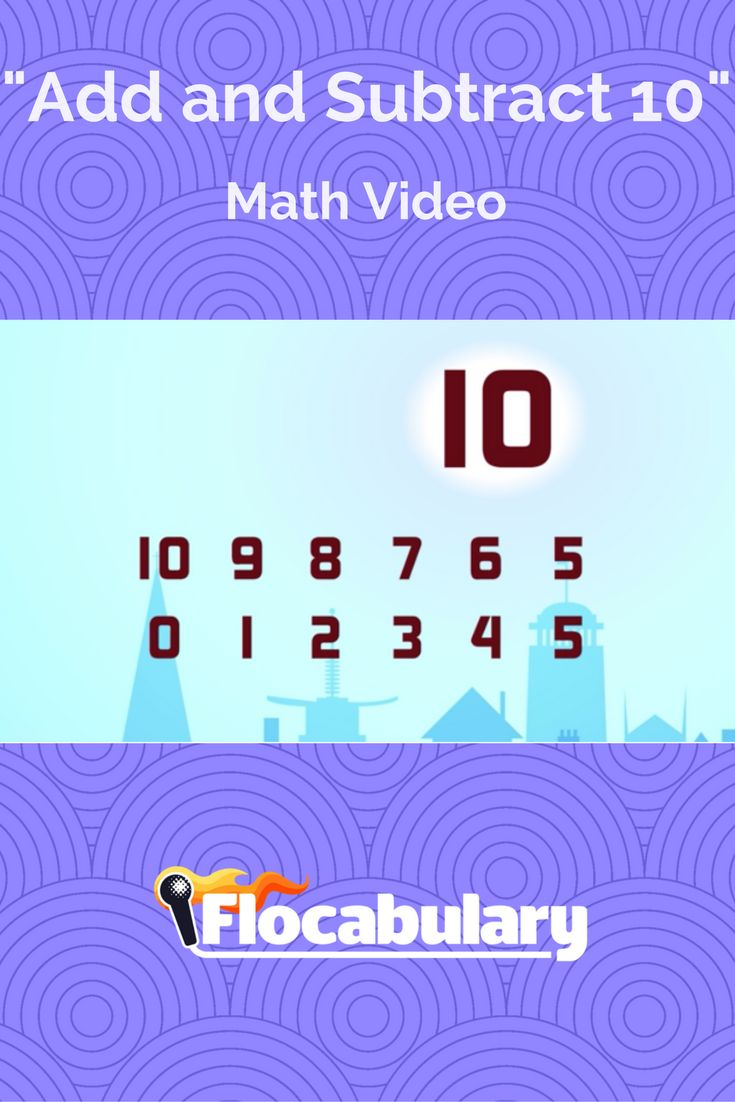 48 best math videos images on pinterest adele curriculum and this addition and subtraction rap song gives students practice adding to and subtracting from the number ccuart Choice Image