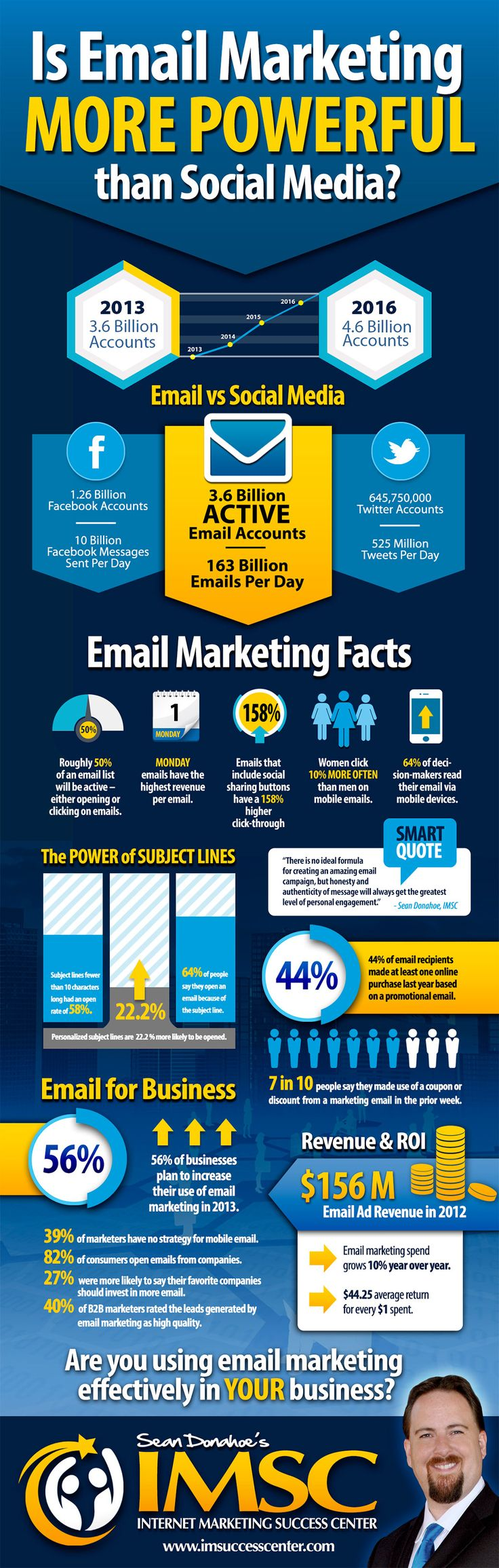 Is Email Marketing More Powerful than Social Media Marketing?  Discover how email marketing can be one of the most powerful ways to boost your profits with this powerful infographic...