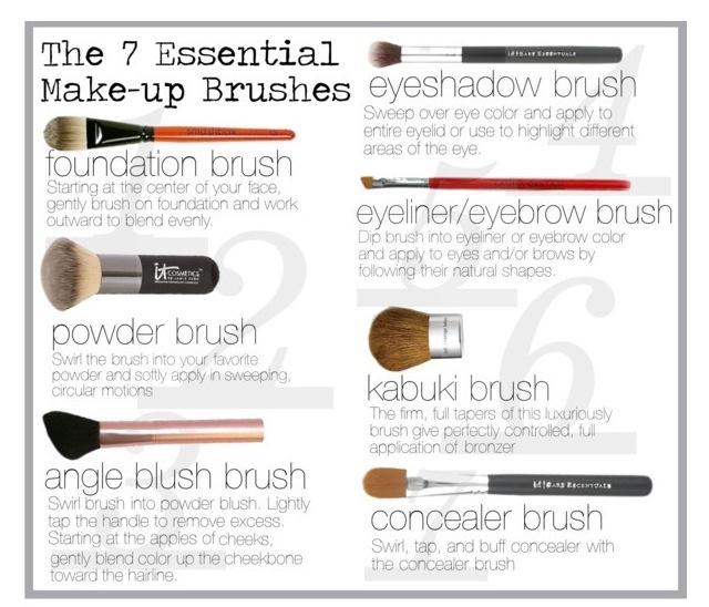 Different types of makeup brushes DIY projects to try
