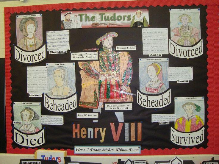 Ks2 Tudor display