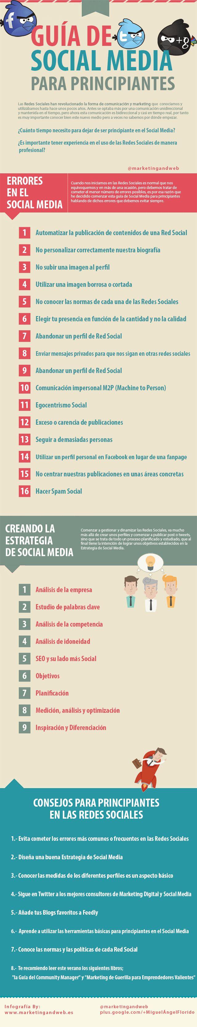 Manual Social Media para dummies @OliniaOS #CreandoSoluciones
