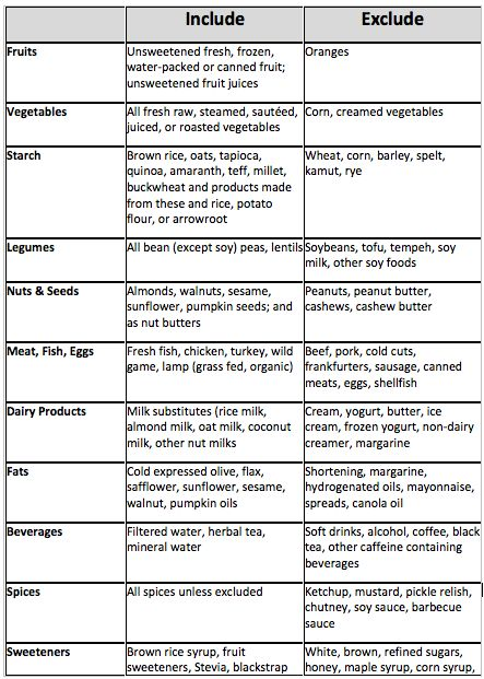 Pin By Carrie Carree On Holistic Wellness