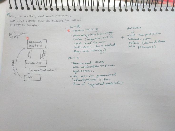 usage flow, technologies
