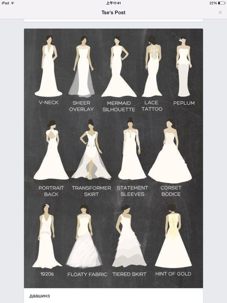 The 11 best Pic images on Pinterest | Bridal gowns, Clothes and ...