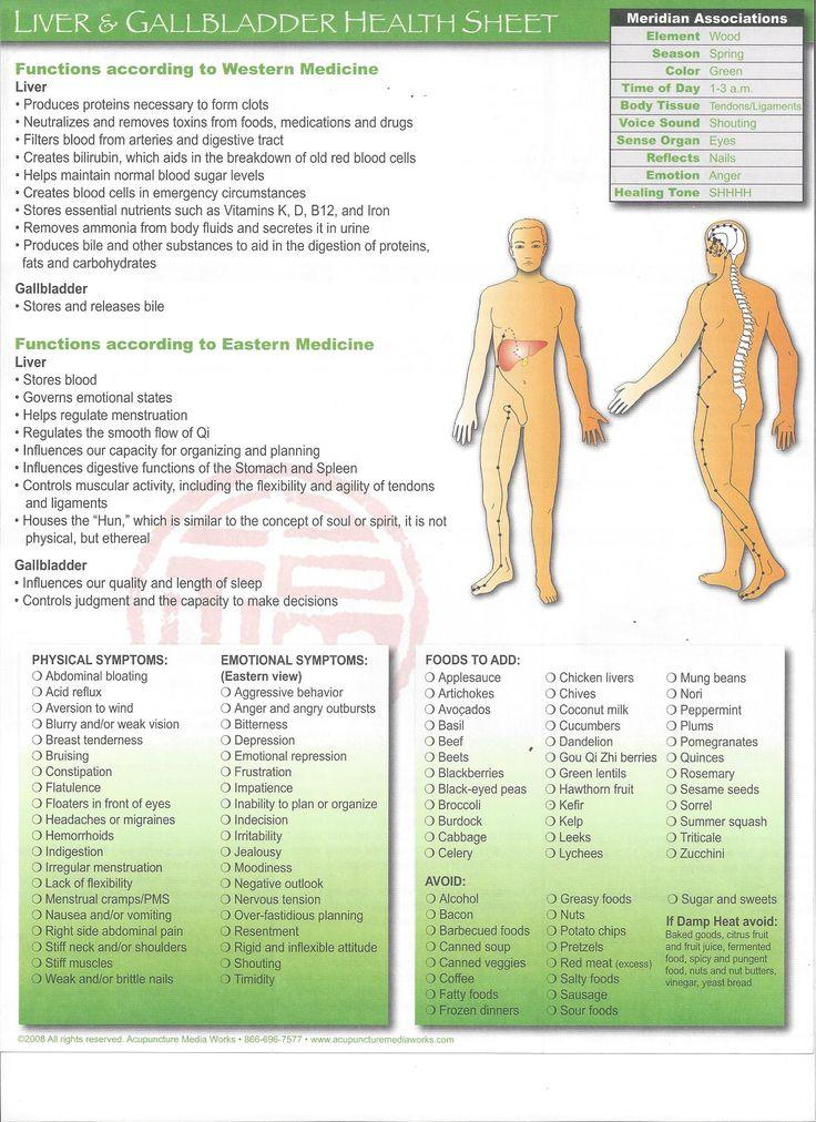 liver and gallbladder detox pdf