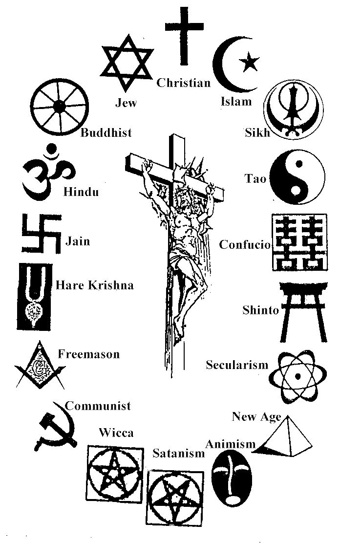 All Religion Symbols | world-religions-comparative ...
