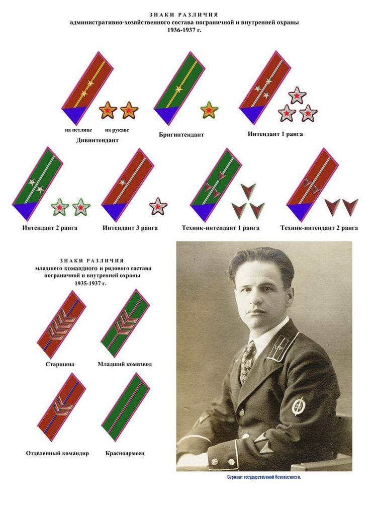 Знаки Различия Нквд До 1943 Года