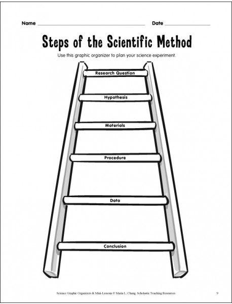 229 best Scientific Method images on Pinterest