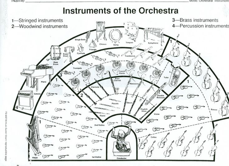 Orchestra Printable To Color Orchestra Layout Example