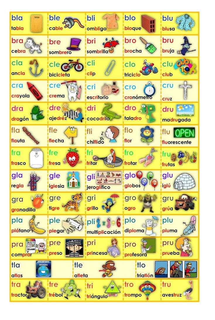 Silabas Afiche de sinfones o silabas trabadas en letra scrip.  He elaborado este…