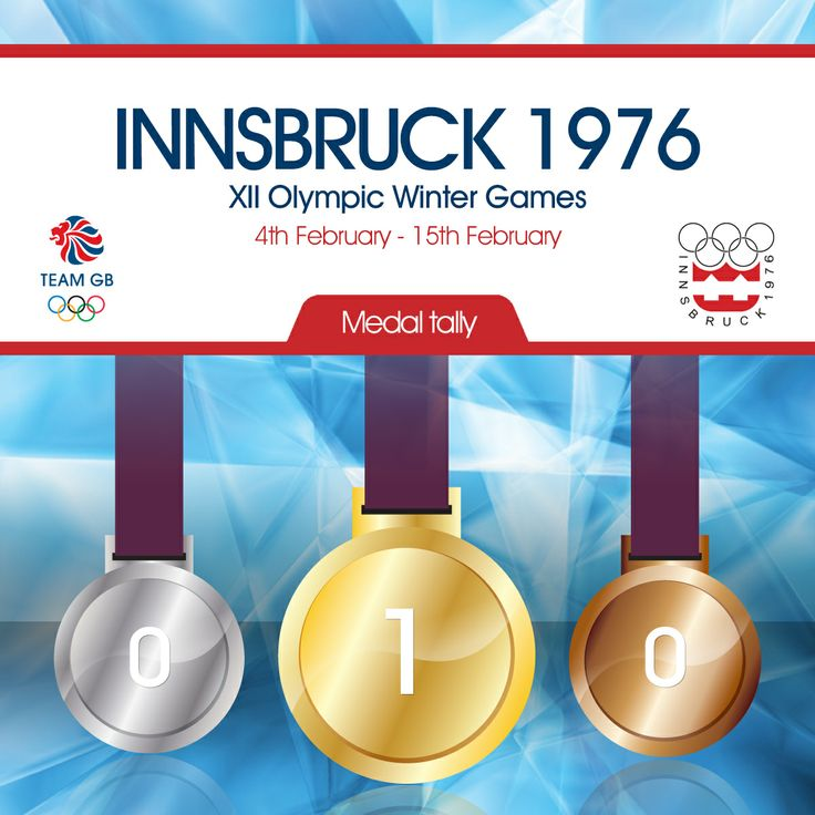 Team GB's complete medal tally from the 1976 Innsbruck winter Olympic games.