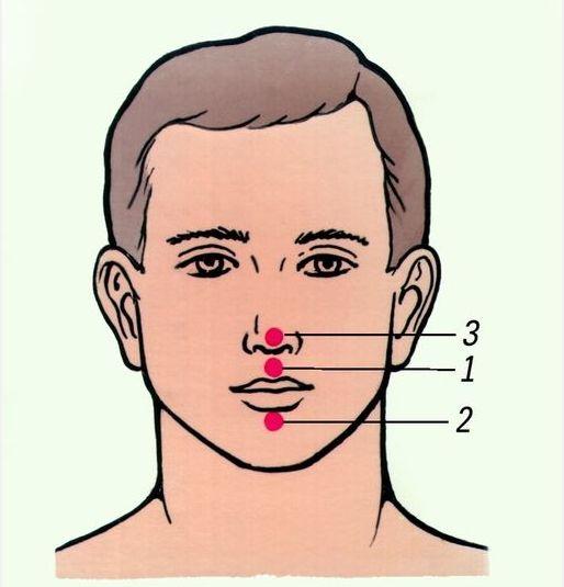 Точки от болей в сердце. Для стимулирования сердечной деятельности и дыхания при алкогольном отравлении рекомендуется провести точечный массаж с надавливанием и вращением пальца точек в течение 0,5—1 мин.
