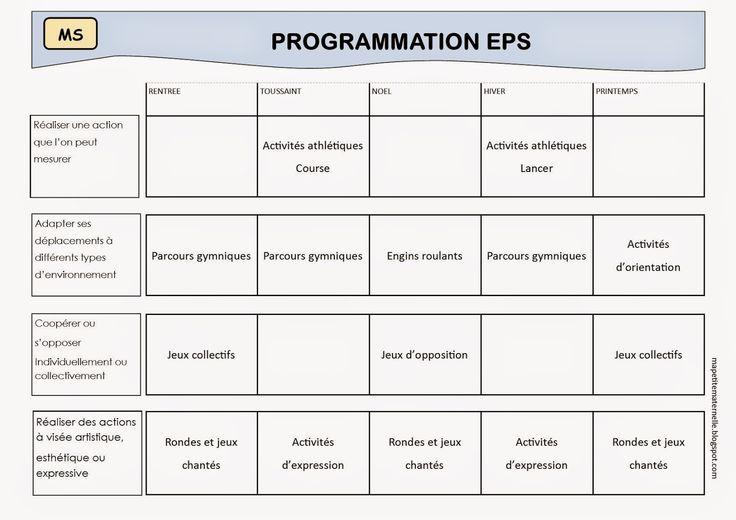 Programmation EPS en moyenne section