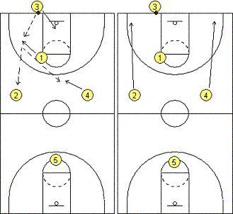 1-1-2-1 Press Breaker - Coach's Clipboard #Basketball Coaching