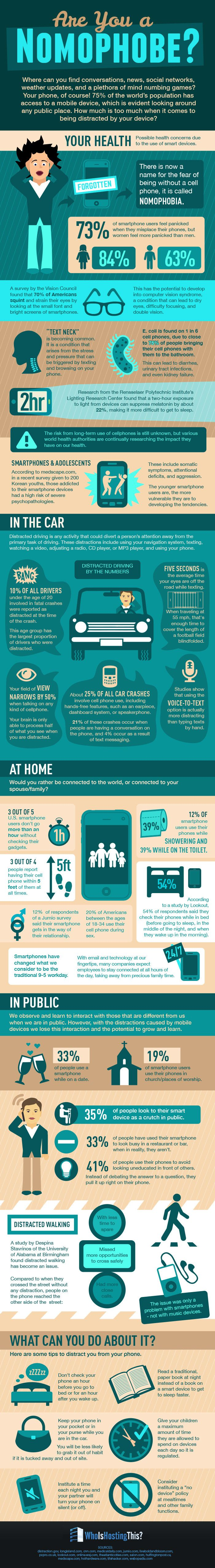 http://www.huffingtonpost.com/2014/07/31/smartphone-addiction_n_5626996.html?utm_hp_ref=mostpopular problems with smartphones