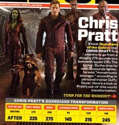 """Chris Pratt Workout The Chris Pratt workout started with heavy bodybuilding, but then shifted to fat-burning cardio circuits over time. Chris Pratt said that he was tired of that """"chubby sidekick"""" role he is always cast. The formerly homeless (lived in a Scoobie-Doo van in Hawaii) actor wanted to become a Superhero. Namely, Peter Quill, …"""