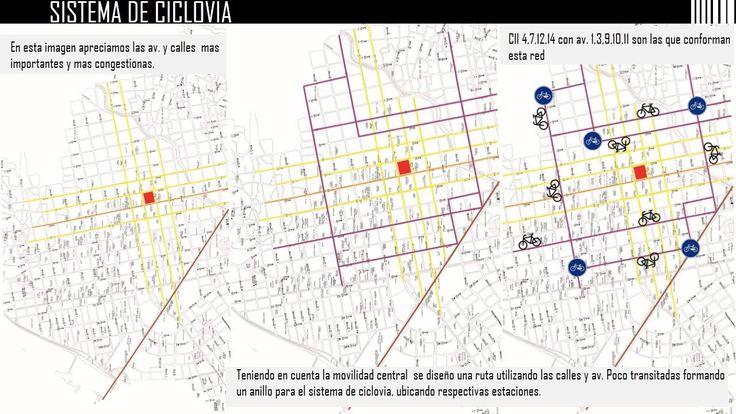 Ciclovia centro - Cúcuta.