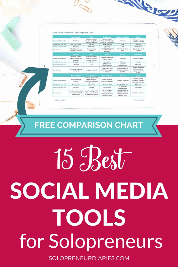 39 best social media marketing tools services images on pinterest 15 best social media automation tools for solopreneurs fandeluxe Image collections