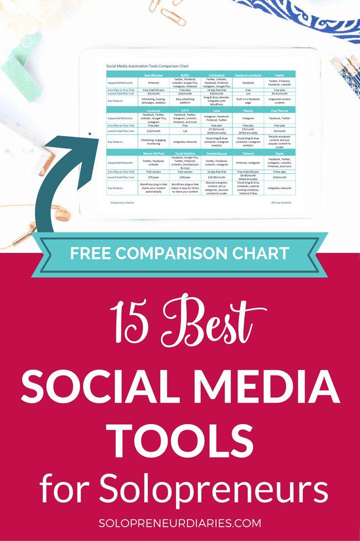 The 15 best social media marketing tools for solopreneurs! | Apps | Business #socialmediamarketing