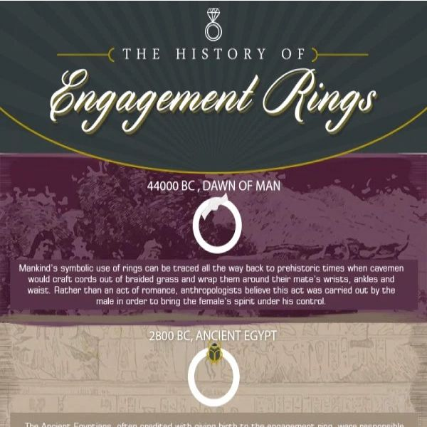 Tips to Grasp Why We Buy Engagement Rings [by Vashi via #Tipsographic]. More at tipsographic.com