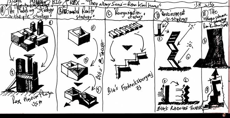 "eliinbar's sketchbook 2012  OMA's ""stacking Diagram design Strategy"""