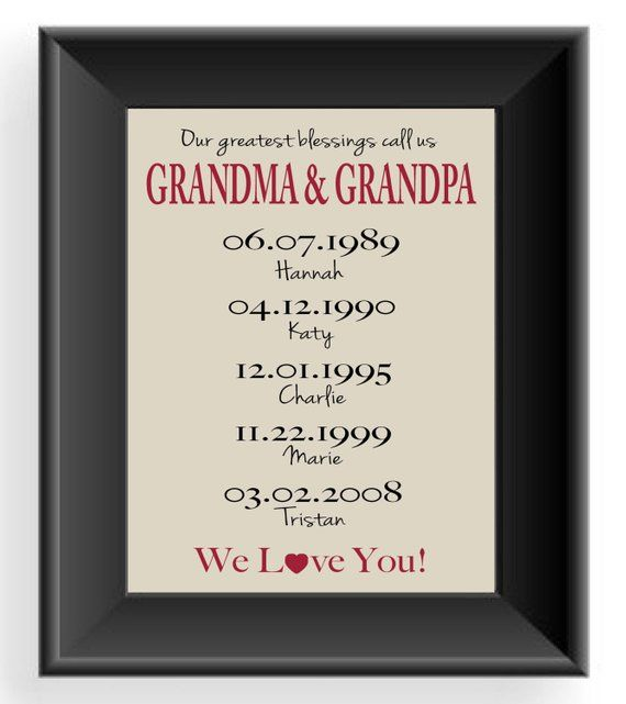 Personalized GRANDPARENTS Gift Print - Gift for Grandma & Grandpa -Up to 7  names - Mother's Day Gift - Personalized GRANDPARENTS Gift Print - Gift For Grandma & Grandpa