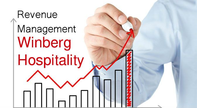 Hotel Yield and Revenue Management