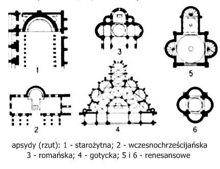 ornamenty starozytne - Szukaj w Google