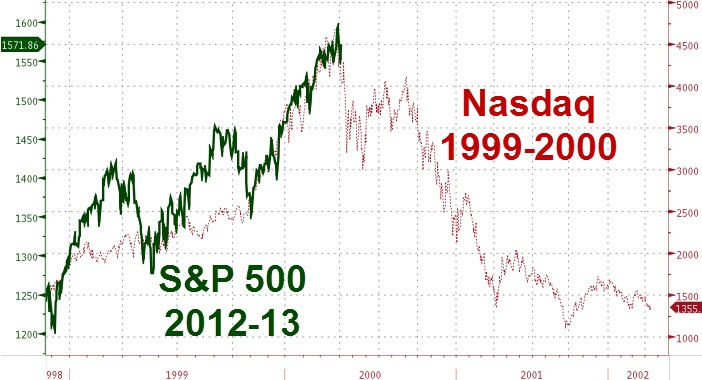 The World Is Being Prepared For A Deluge Of Negative News That Will Coincide With A Controlled Demolition Of The Financial System | InvestmentWatch
