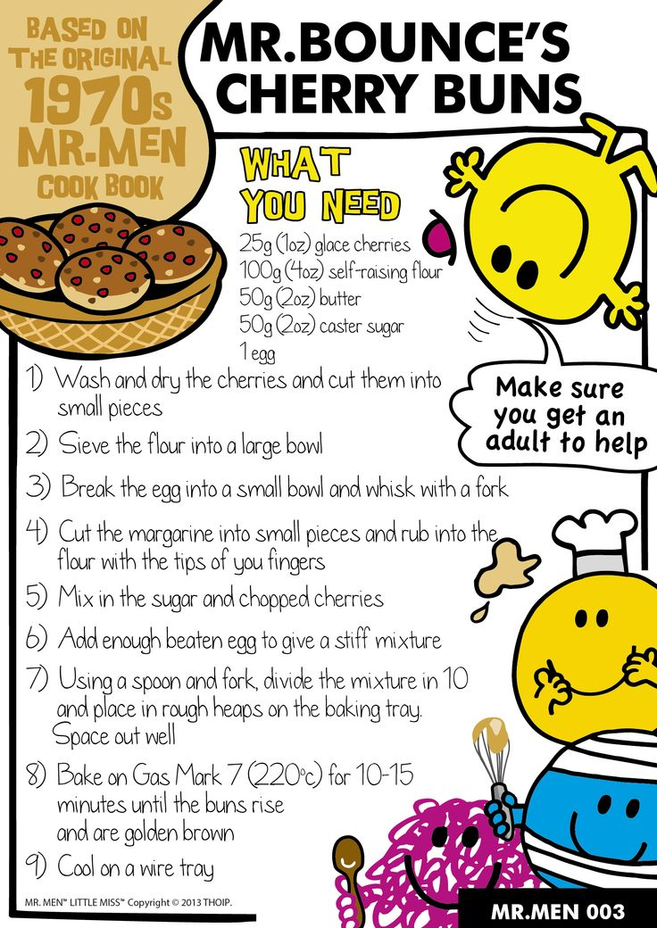 Mr Bounce's Cherry Buns - fun traditional recipe to bake with kids. Mr Men…
