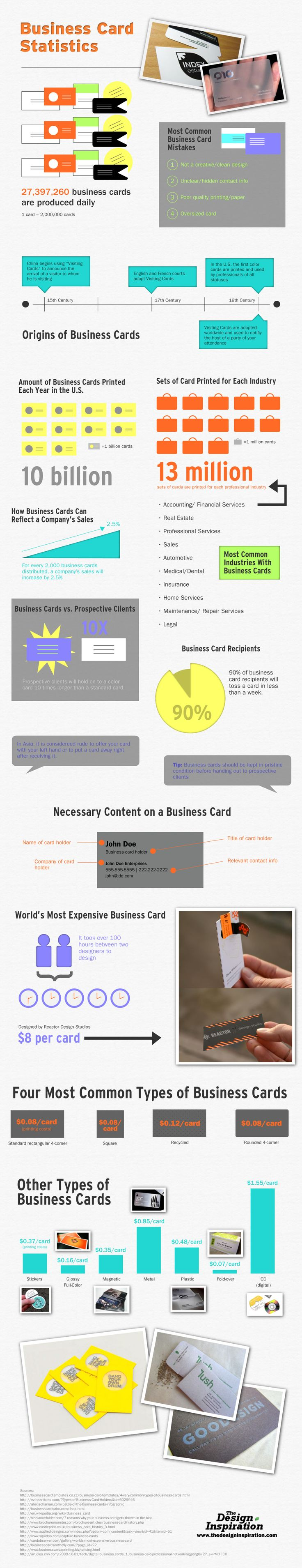 14 best Business Card InfoGraphics images on Pinterest | Business ...
