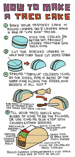 taco cake :) This shall be my 28th birthday cake!!