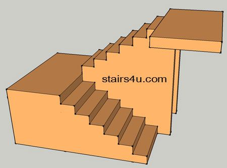 u shaped staircase | shaped design with walls under stairs