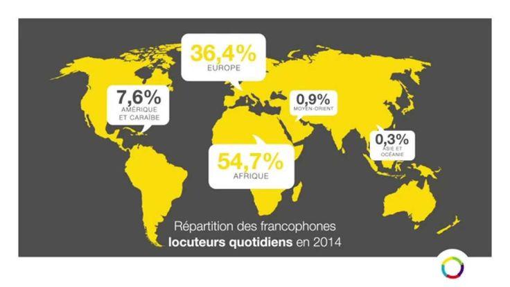 La langue française dans le monde | Organisation Internationale de la Francophonie