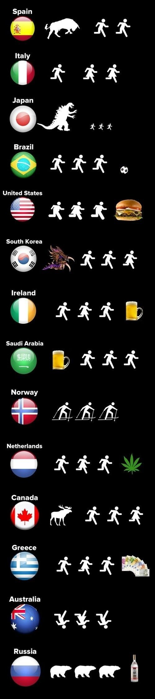 I'm Irish and live in the US...lmao those two pics pretty much sum it up for me hahaha how sad