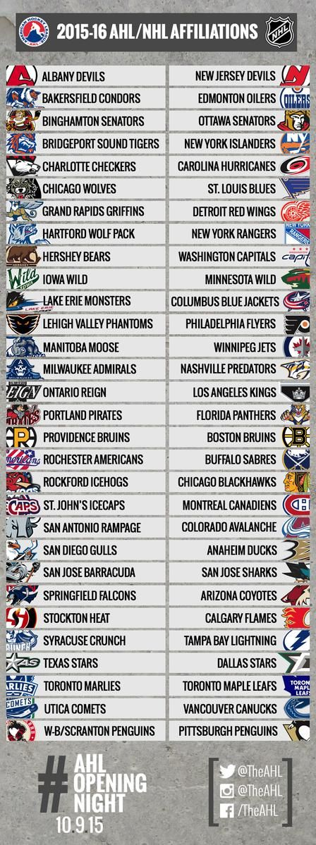 Take a glance at the new #AHL/@NHL affiliations for the upcoming 2015-16 season.