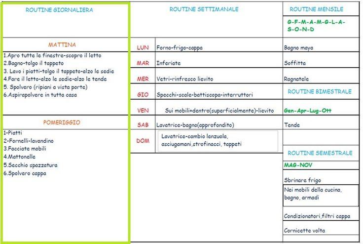 organiziamoci con la routine giornaliera homework free printable schema tabelle organizzare idee per la casa